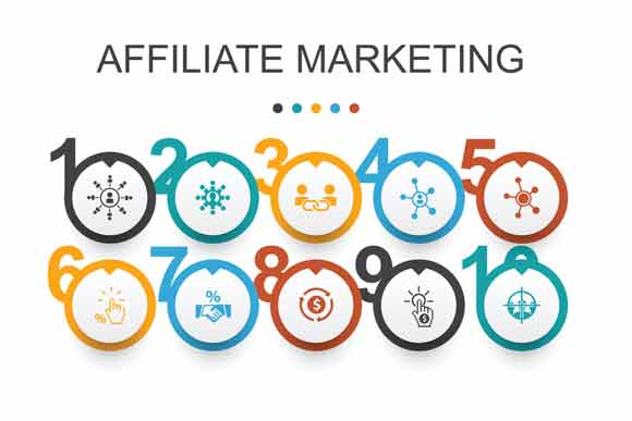 Leadpages affiliate programs